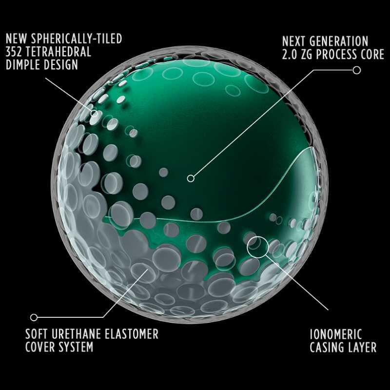 Bóng golf Titleist Pro V1 2017 với thiết kế lõi bóng ấn tượng