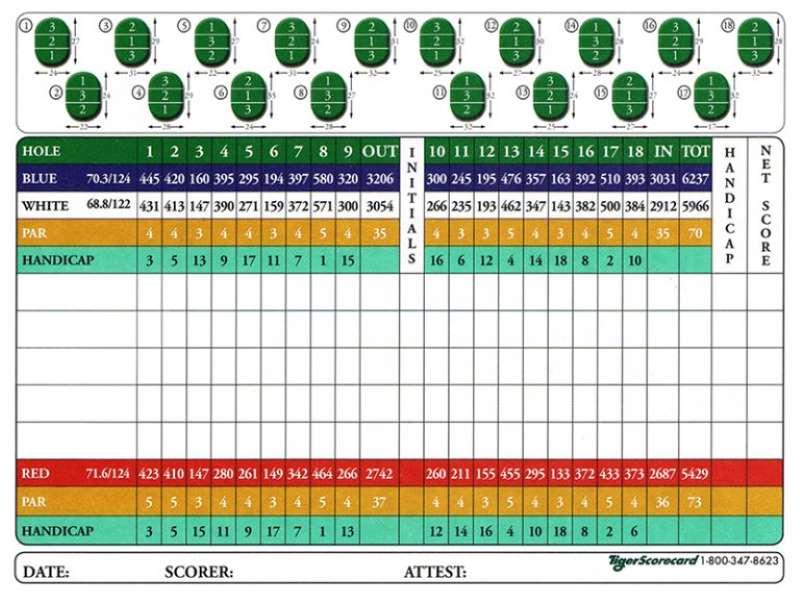 Score card trong golf