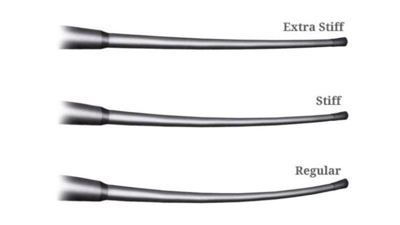 Flex ảnh hưởng nhiều tơi các cú đánh và khoảng cách đánh