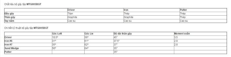 Thông số kỹ thuật của bộfull set gậy pgm mtg005bgt