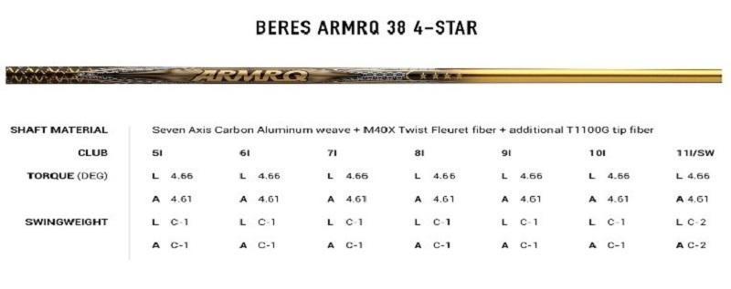 Thông số kỹ thuật gậy Iron Honma New Beres Ladies 4 sao E-07