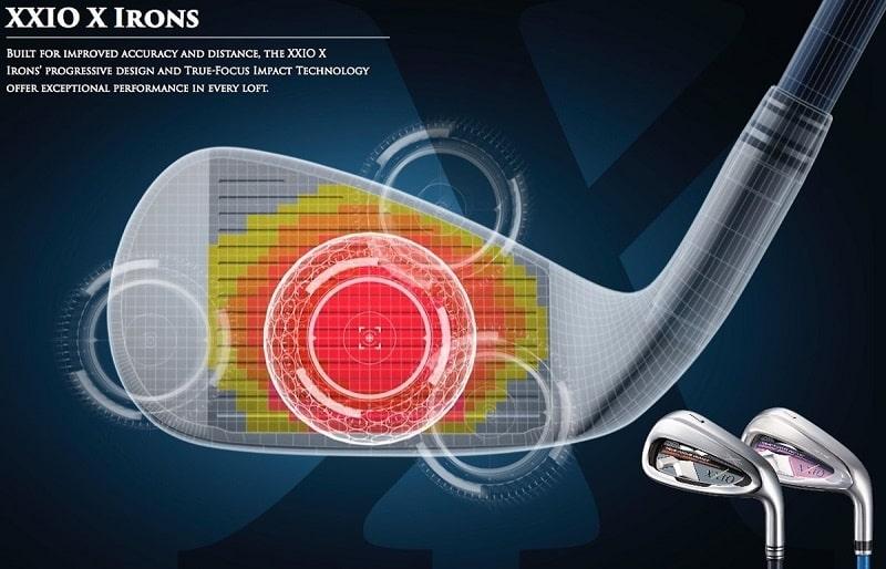 Công nghệ Hi-Energy Impact