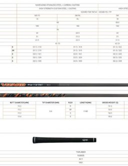 Gậy golf Callaway Apex Pro 19 Irons