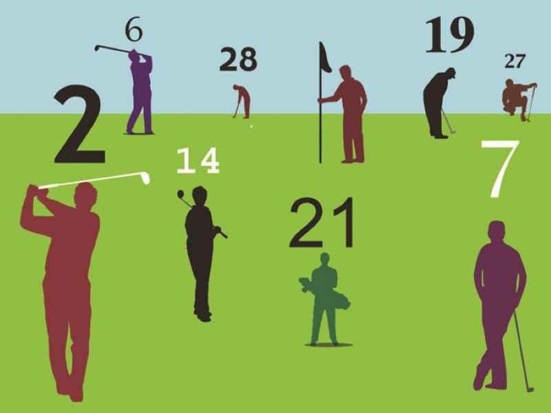 Tất cả golfer có trình độ khác nhau đều có thể tham gia trong một trận đấu