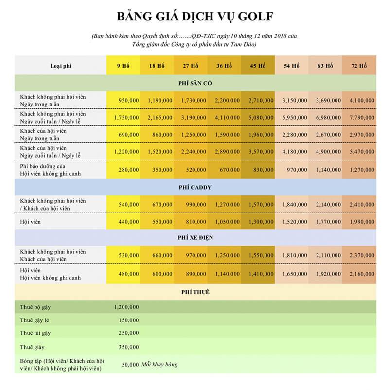 Bảng giá dịch vụ sân golf Tam Đảo