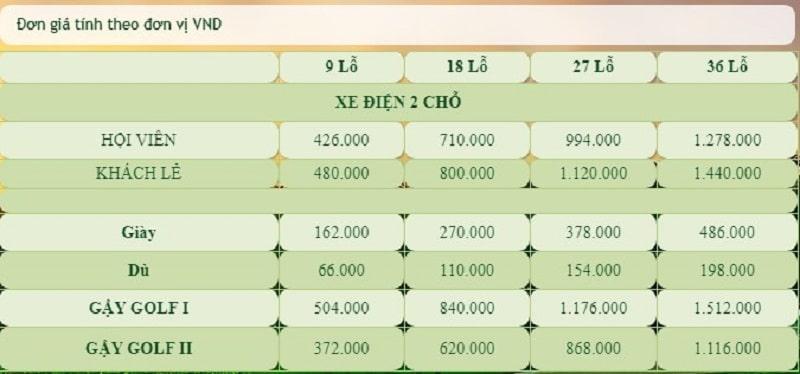 Bảng giá thuê mướn