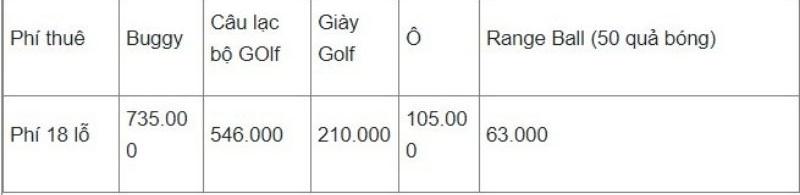 Tiền thuê dụng cụ chơi golf