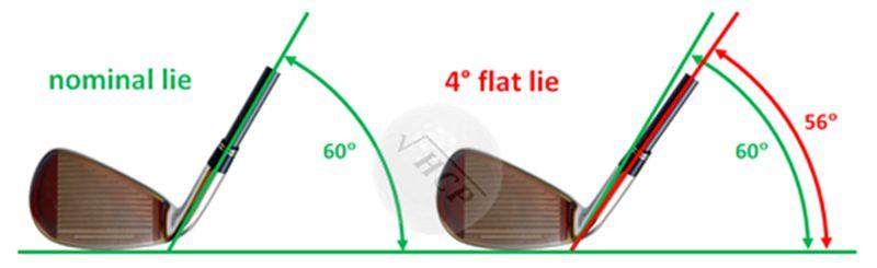 Hình minh họa góc loft