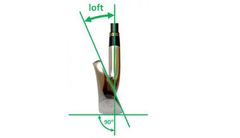 Góc bounce nằm giữa cạnh dẫn và cạnh trụ của gậy cùng với mặt phẳng