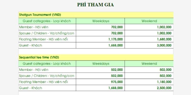 Phí tham gia Vietnam Golf Country Club