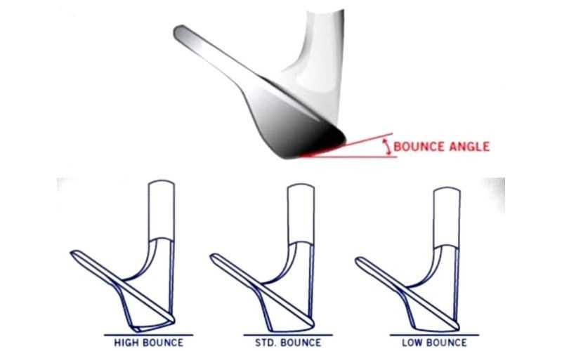 Độ Bounce của gậy golf được xác định là góc đo giữa cạnh dẫn và cạnh trụ của gậy so với mặt phẳng
