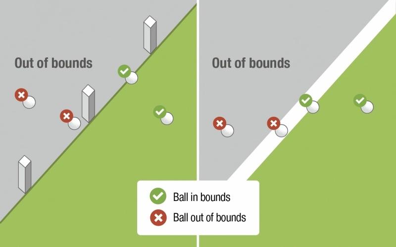 Hình ảnh cách xác định lỗi OB trong golf