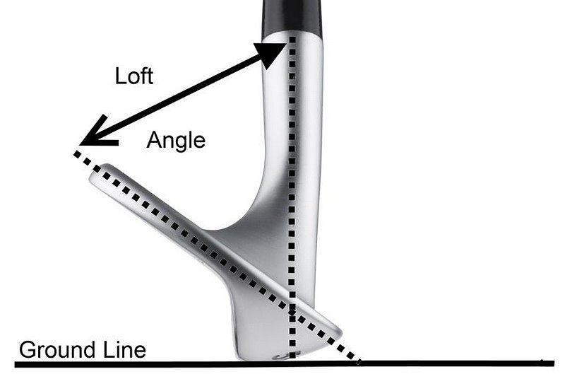 Gậy golf 52 có góc hợp giữa mặt gậy và cán gậy là 52