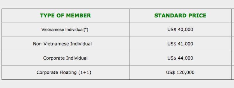 Bảng giá chi tiết khi chơi golf tại sân quận 9