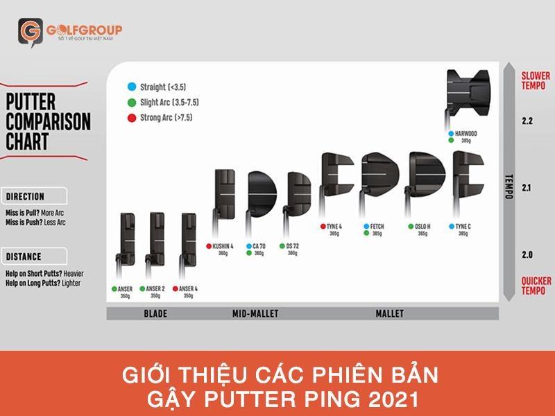 Hình ảnh: chi tiết các phiên bản gậy Putter Ping 2021 được cho ra mắt